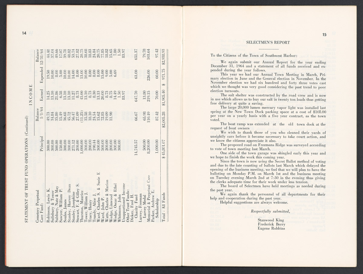 Town of Southwest Harbor, Maine Annual Report, 1964